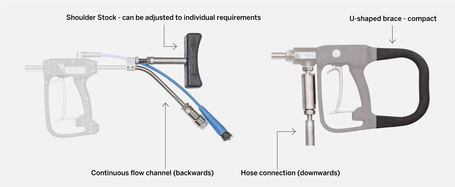 Overview of high-pressure spray guns